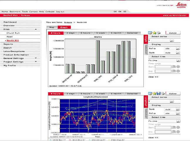 A web based service for visualization and consumption of GPS monitoring data for engineers and surveyors.